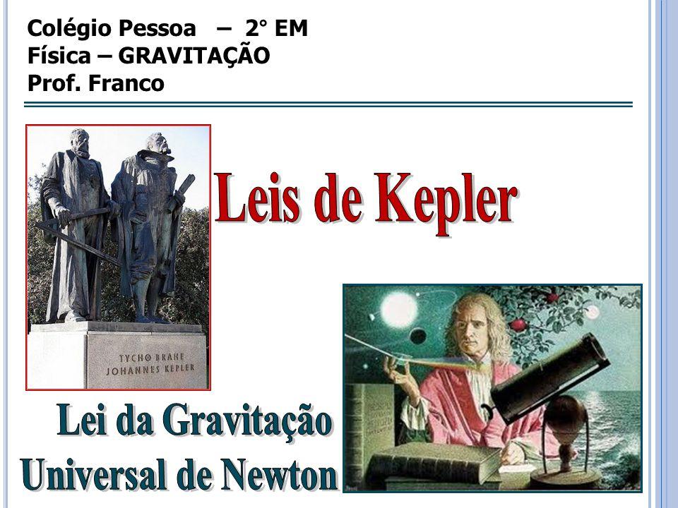 Leis de Kepler Universal de Newton