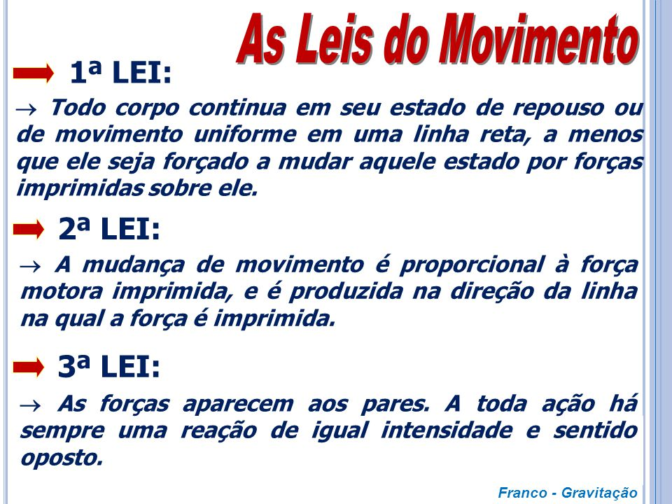As Leis do Movimento 1ª LEI: 2ª LEI: 3ª LEI: