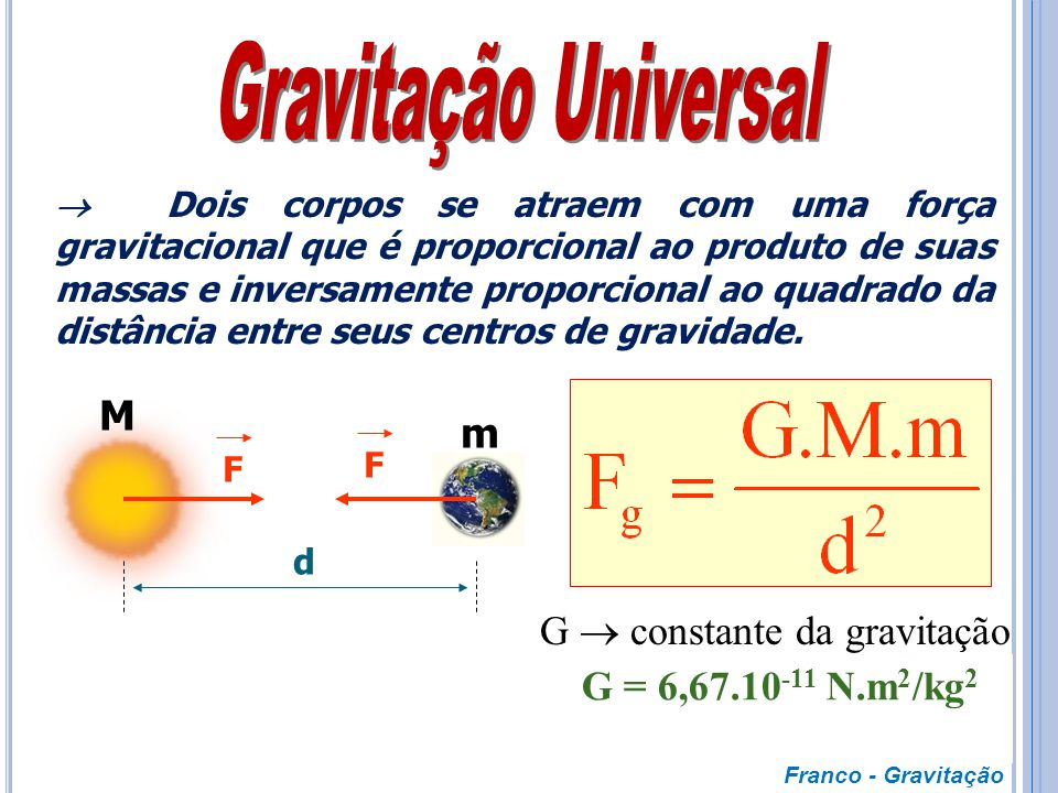 Gravitação Universal M m G  constante da gravitação