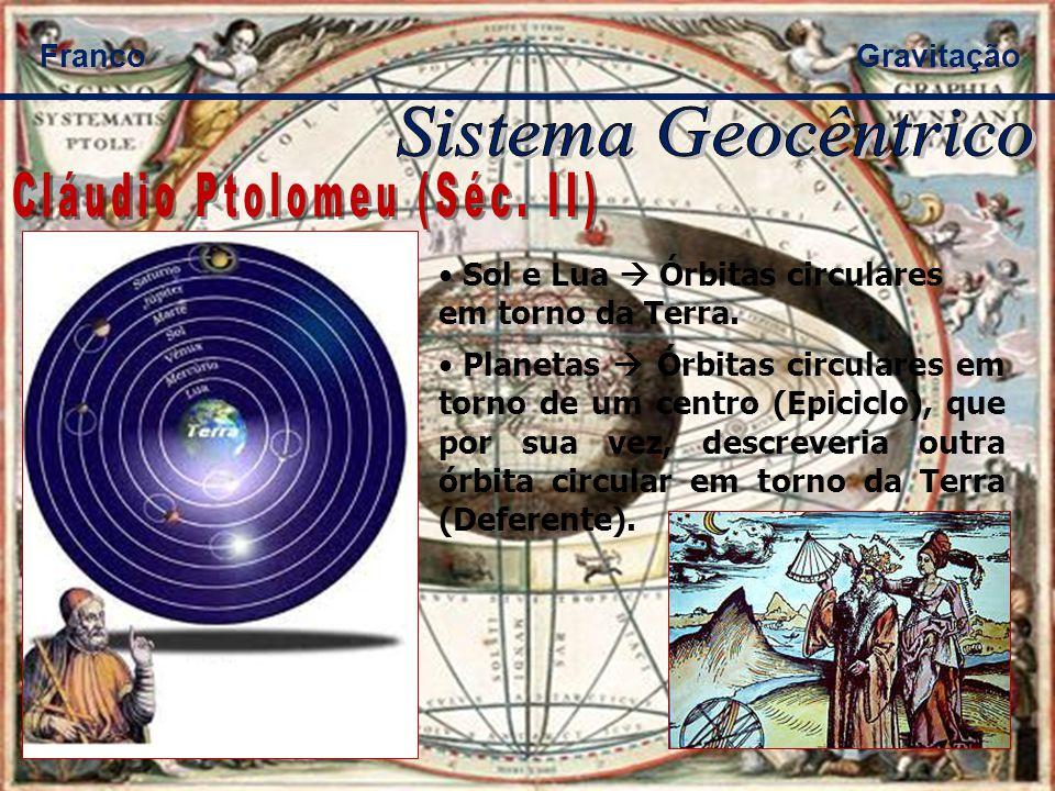 Cláudio Ptolomeu (Séc. II)