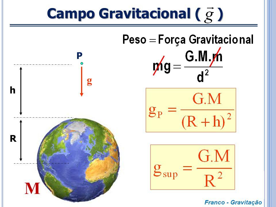 Campo Gravitacional ( )
