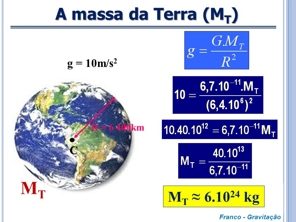 MT A massa da Terra (MT) MT ≈ 6.1024 kg g = 10m/s2 C R = 6 400km