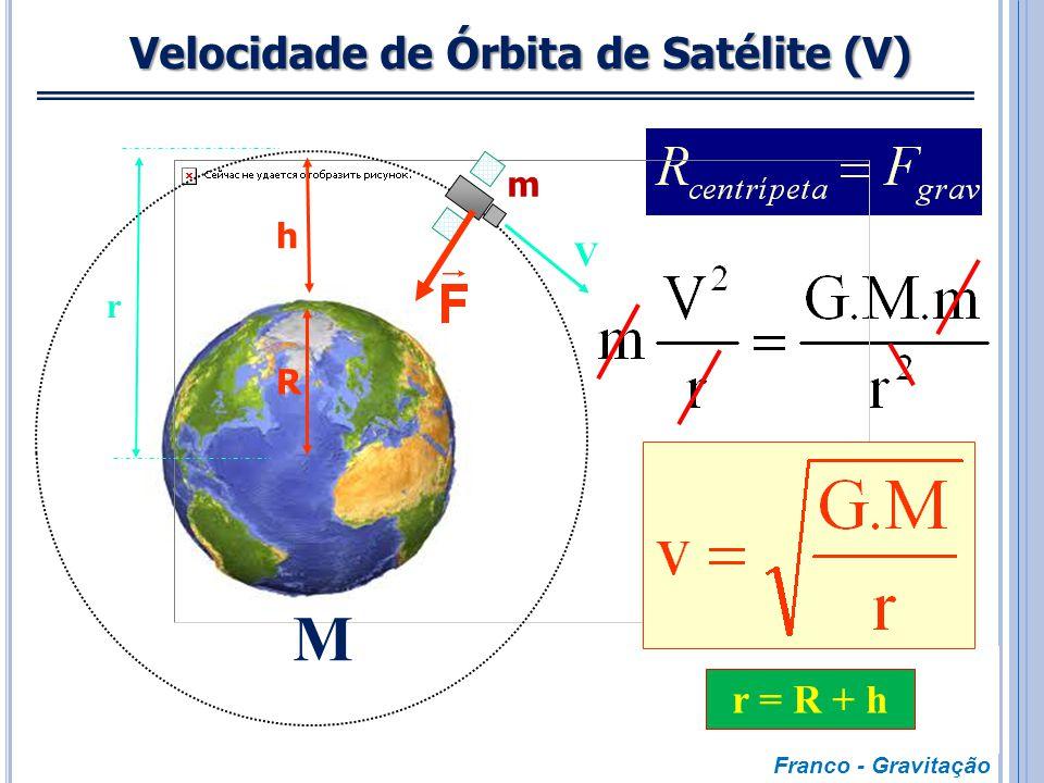 M Velocidade de Órbita de Satélite (V) r = R + h m h V r R