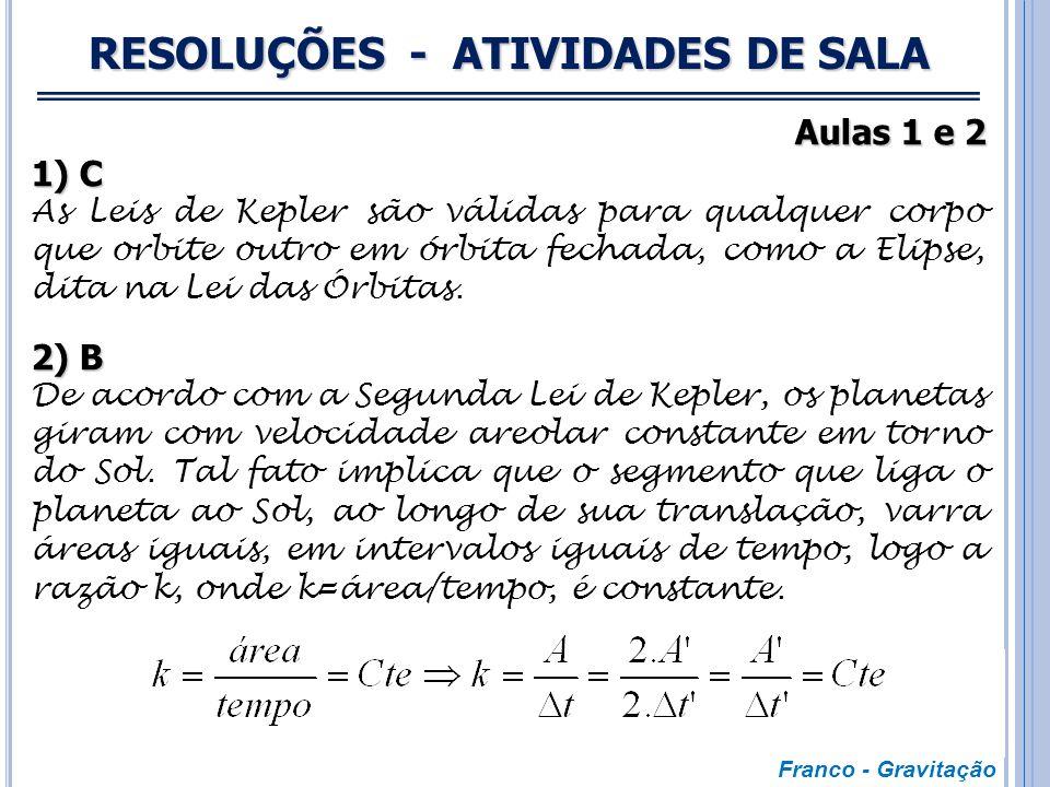 RESOLUÇÕES - ATIVIDADES DE SALA