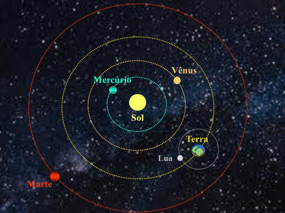Marte Lua Terra Vênus Mercúrio Sol