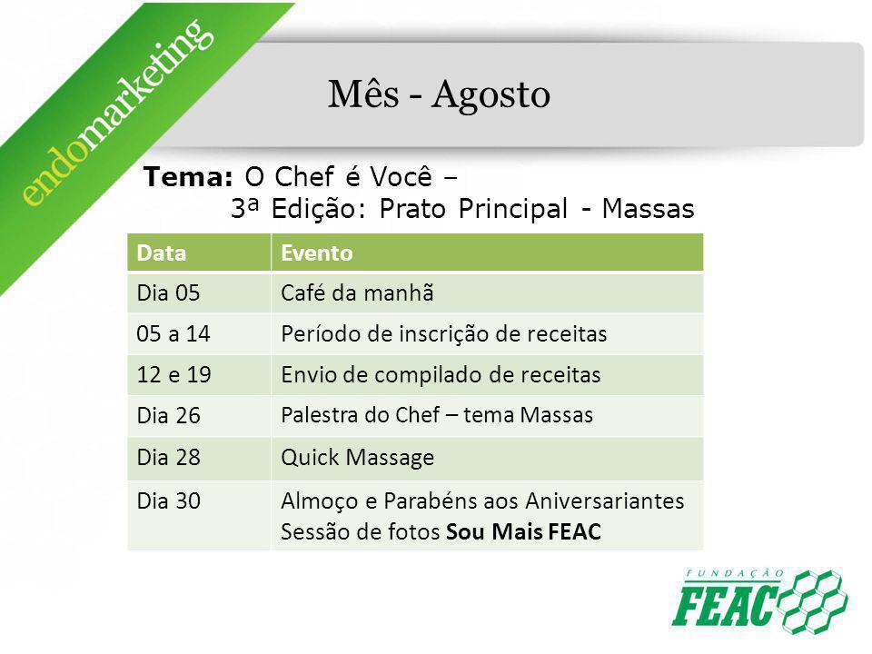 Mês - Agosto Tema: O Chef é Você – 3ª Edição: Prato Principal - Massas