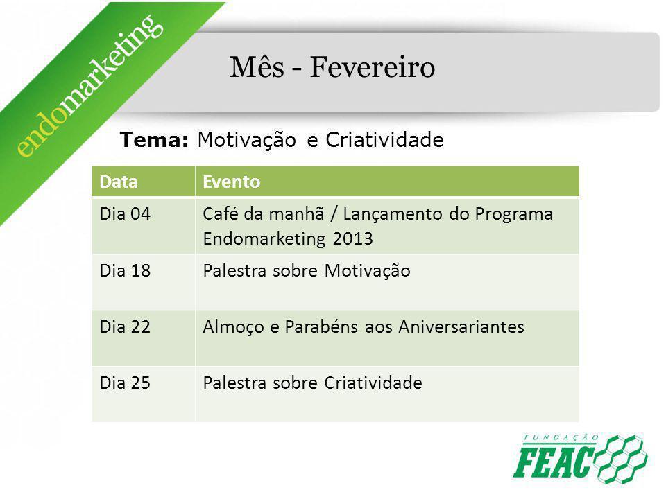 Mês - Fevereiro Tema: Motivação e Criatividade Data Evento Dia 04