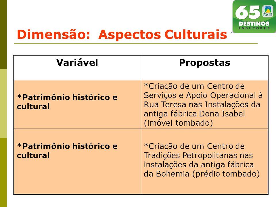 Dimensão: Aspectos Culturais