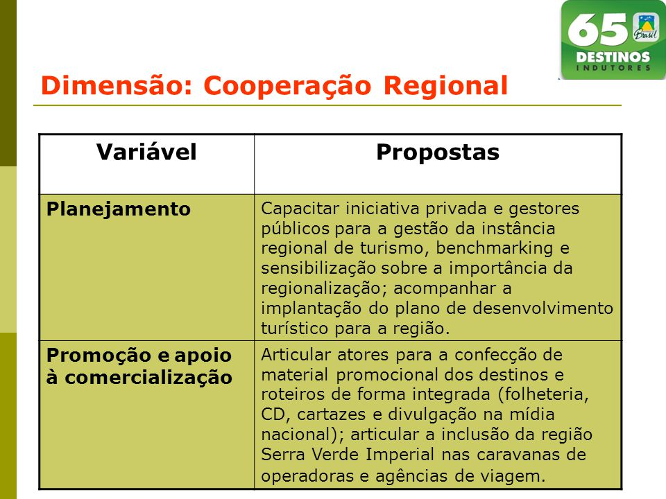 Dimensão: Cooperação Regional