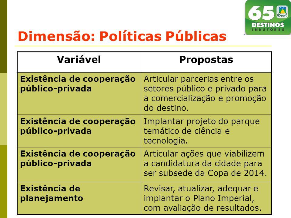 Dimensão: Políticas Públicas