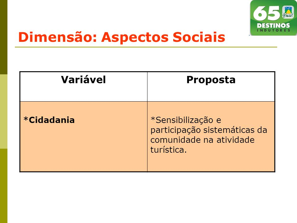 Dimensão: Aspectos Sociais