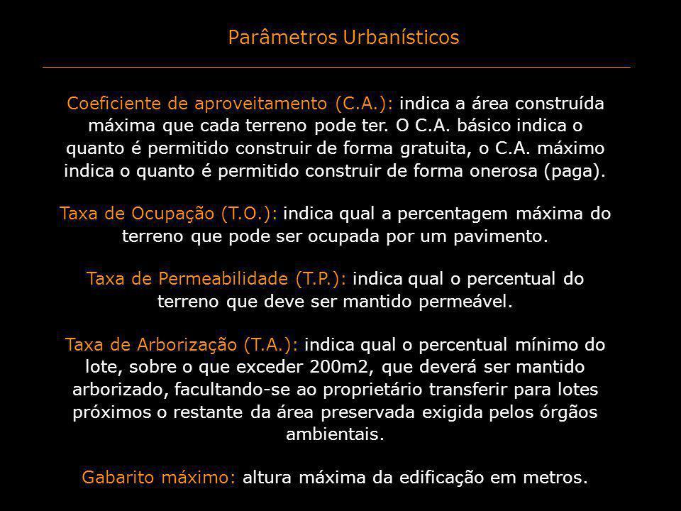 Parâmetros Urbanísticos