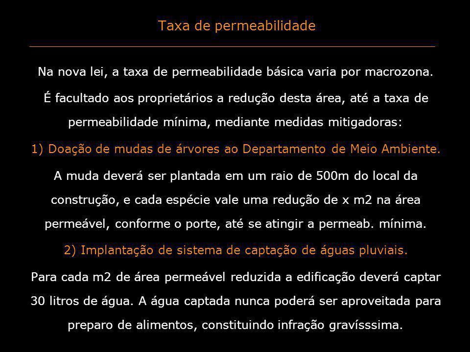 Taxa de permeabilidade