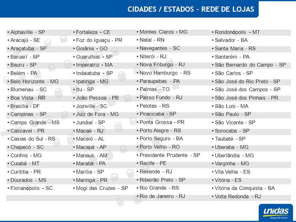 CIDADES / ESTADOS – REDE DE LOJAS