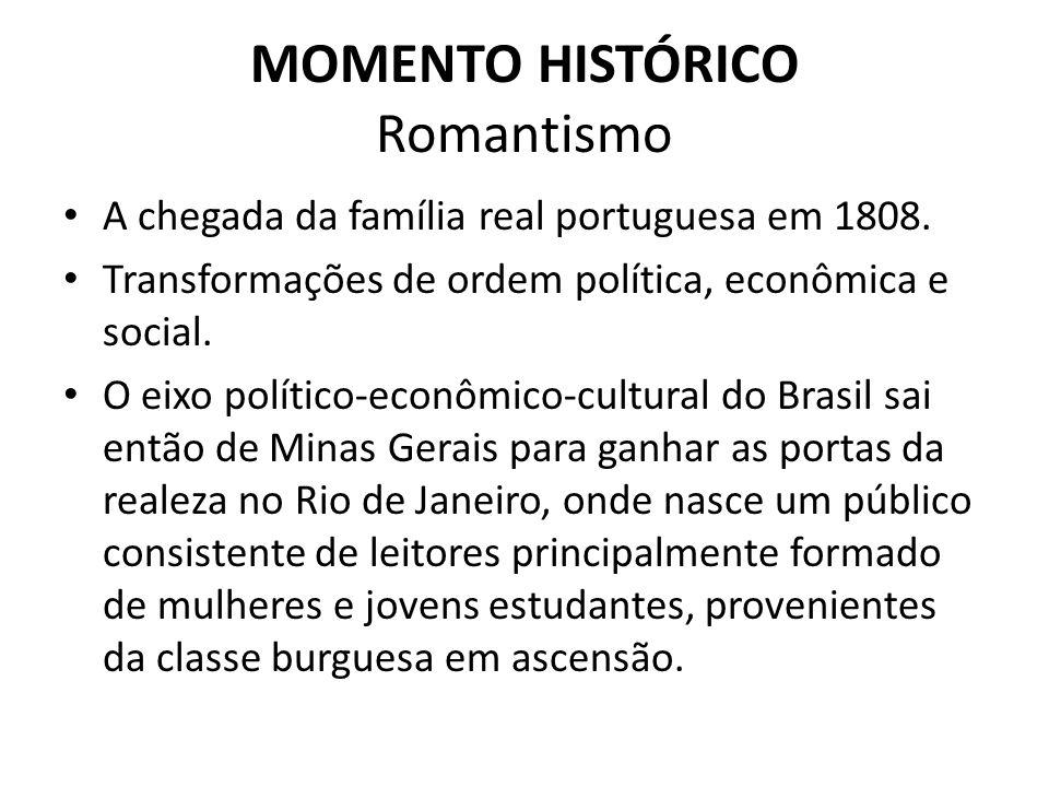 MOMENTO HISTÓRICO Romantismo