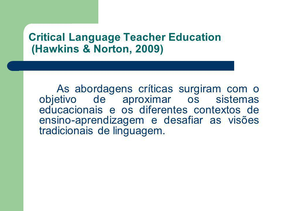 Critical Language Teacher Education (Hawkins & Norton, 2009)