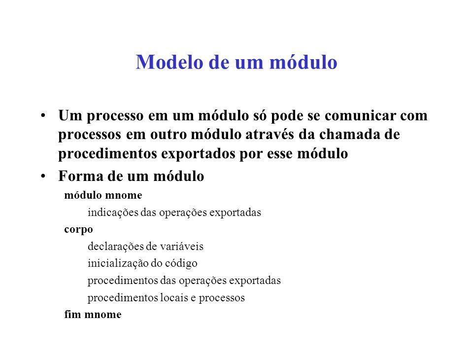 Modelo de um módulo