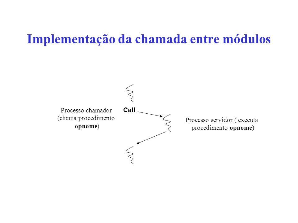 Implementação da chamada entre módulos