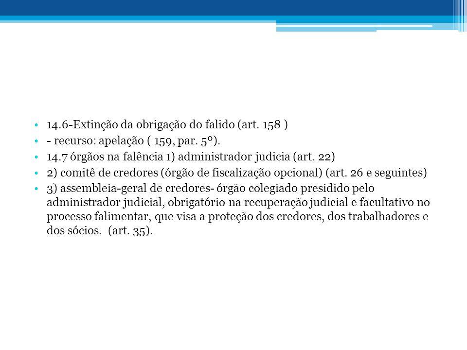14.6-Extinção da obrigação do falido (art. 158 )