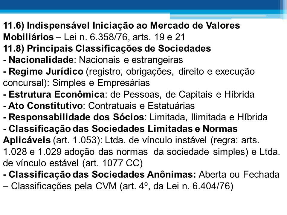 11.6) Indispensável Iniciação ao Mercado de Valores Mobiliários – Lei n. 6.358/76, arts. 19 e 21