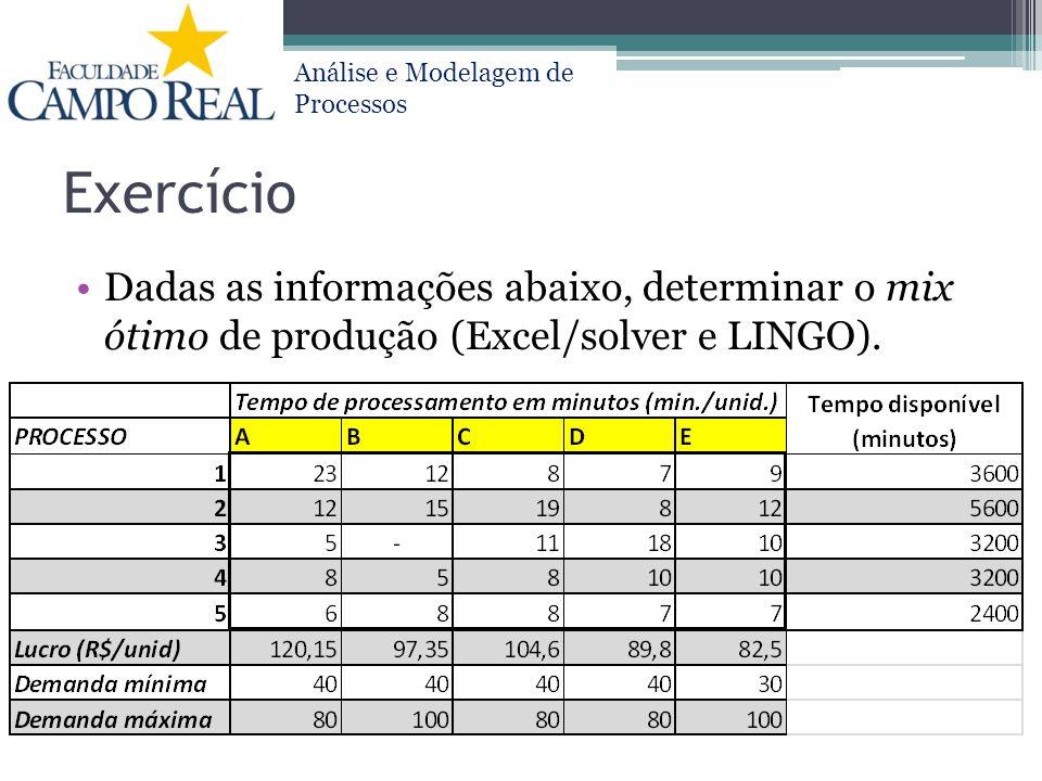 Exercício Dadas as informações abaixo, determinar o mix ótimo de produção (Excel/solver e LINGO).