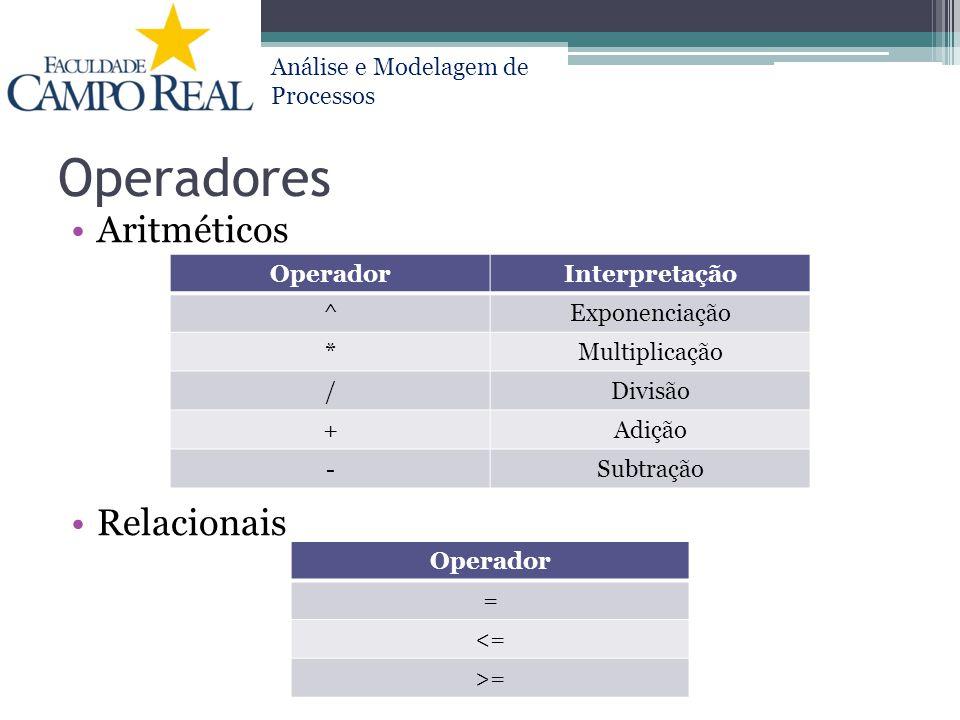 Operadores Aritméticos Relacionais Operador Interpretação ^