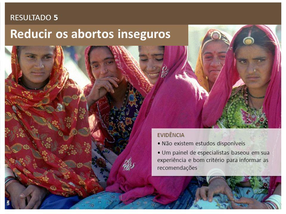 Reducir os abortos inseguros