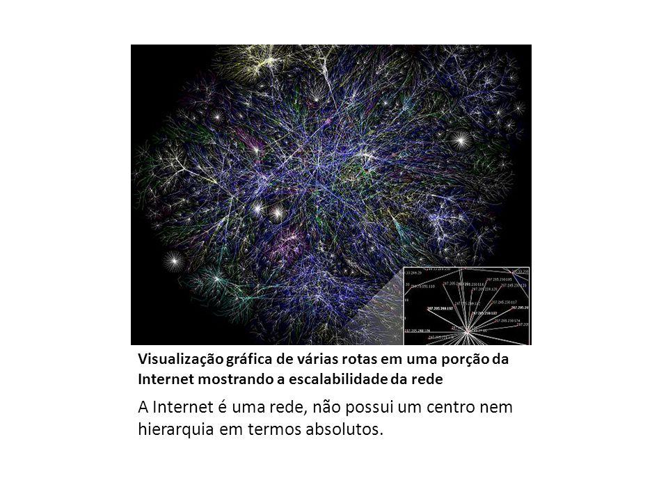 Visualização gráfica de várias rotas em uma porção da Internet mostrando a escalabilidade da rede