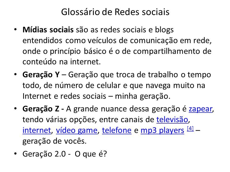 Glossário de Redes sociais