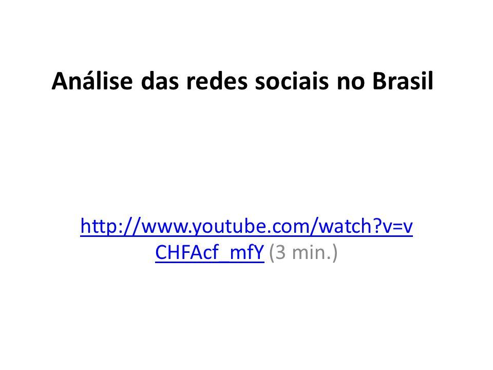 Análise das redes sociais no Brasil