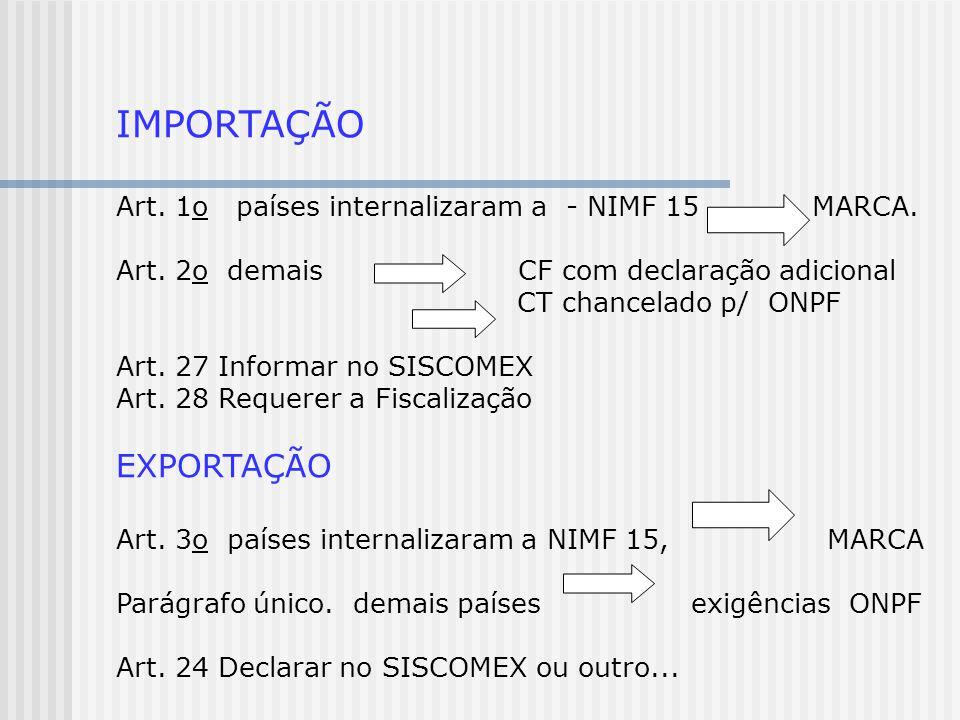 IMPORTAÇÃO EXPORTAÇÃO Art. 1o países internalizaram a - NIMF 15 MARCA.