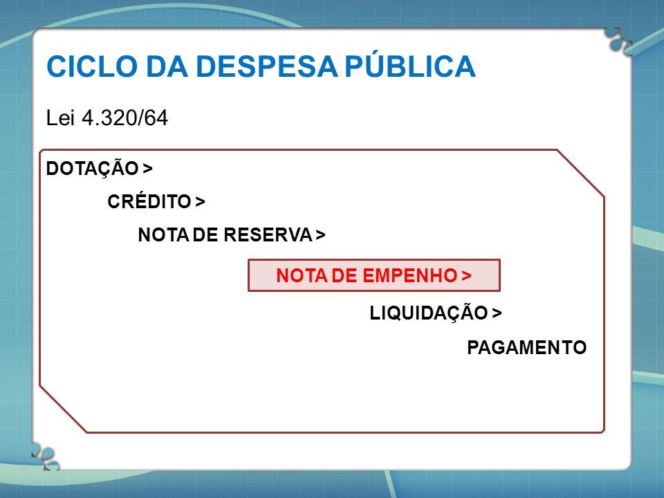 CICLO DA DESPESA PÚBLICA