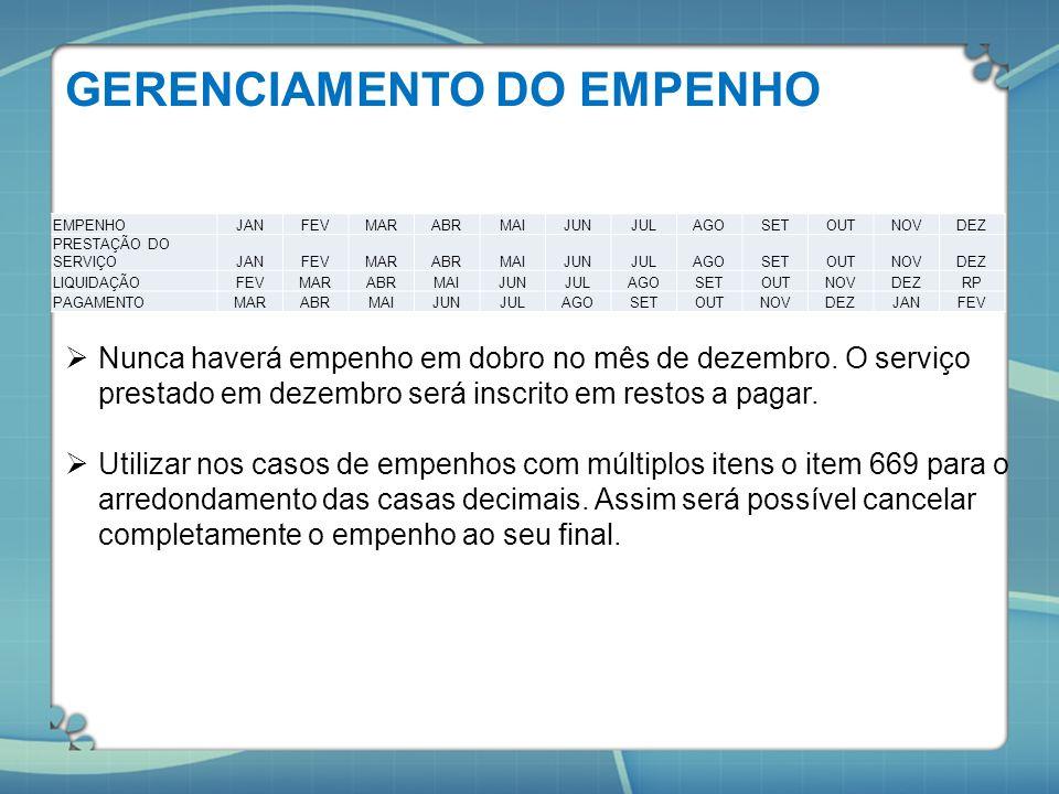 GERENCIAMENTO DO EMPENHO