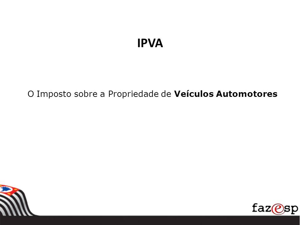 IPVA O Imposto sobre a Propriedade de Veículos Automotores