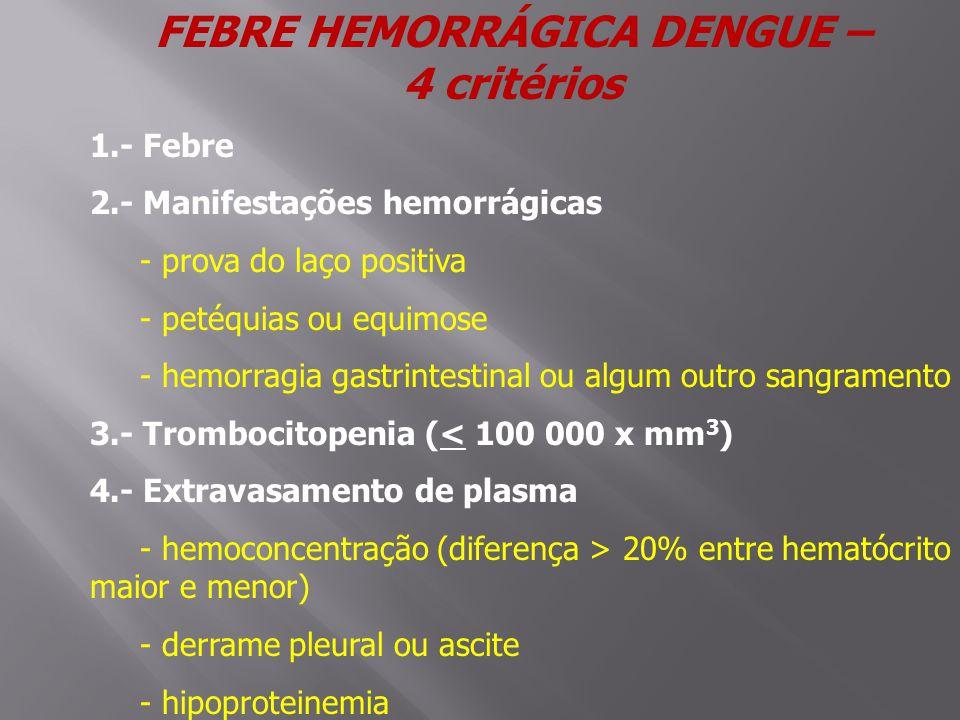 FEBRE HEMORRÁGICA DENGUE – 4 critérios