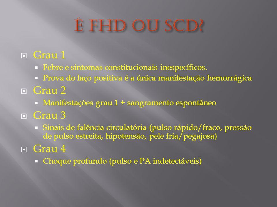 É FHD ou SCD Grau 1 Grau 2 Grau 3 Grau 4