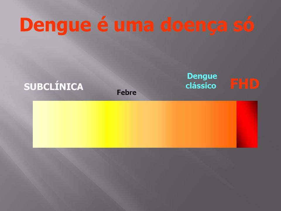 Dengue é uma doença só SUBCLÍNICA Febre Dengue clássico FHD