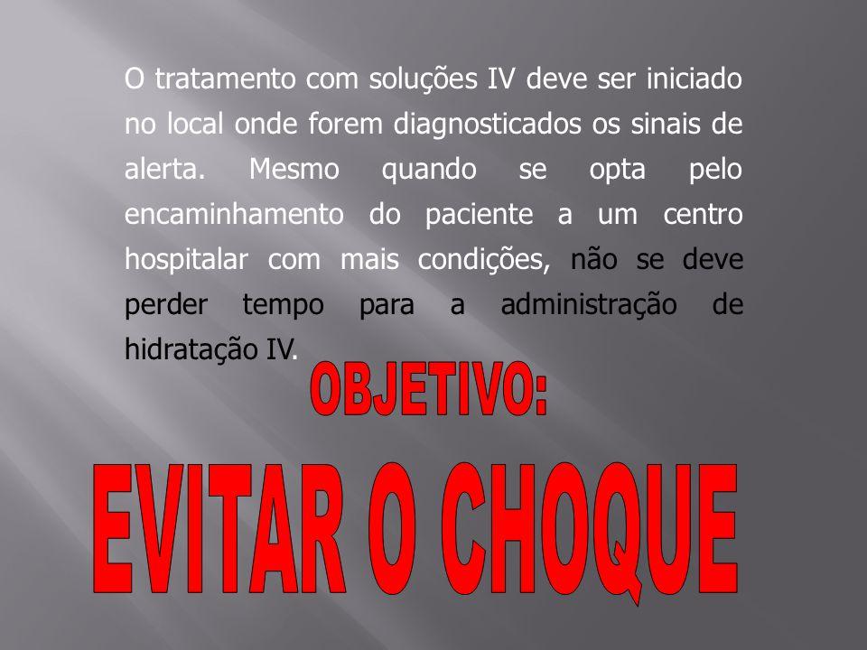 EVITAR O CHOQUE OBJETIVO: