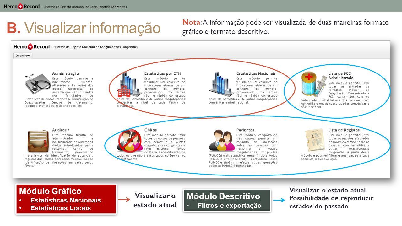 B. Visualizar informação