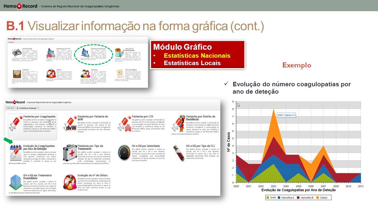 B.1 Visualizar informação na forma gráfica (cont.)