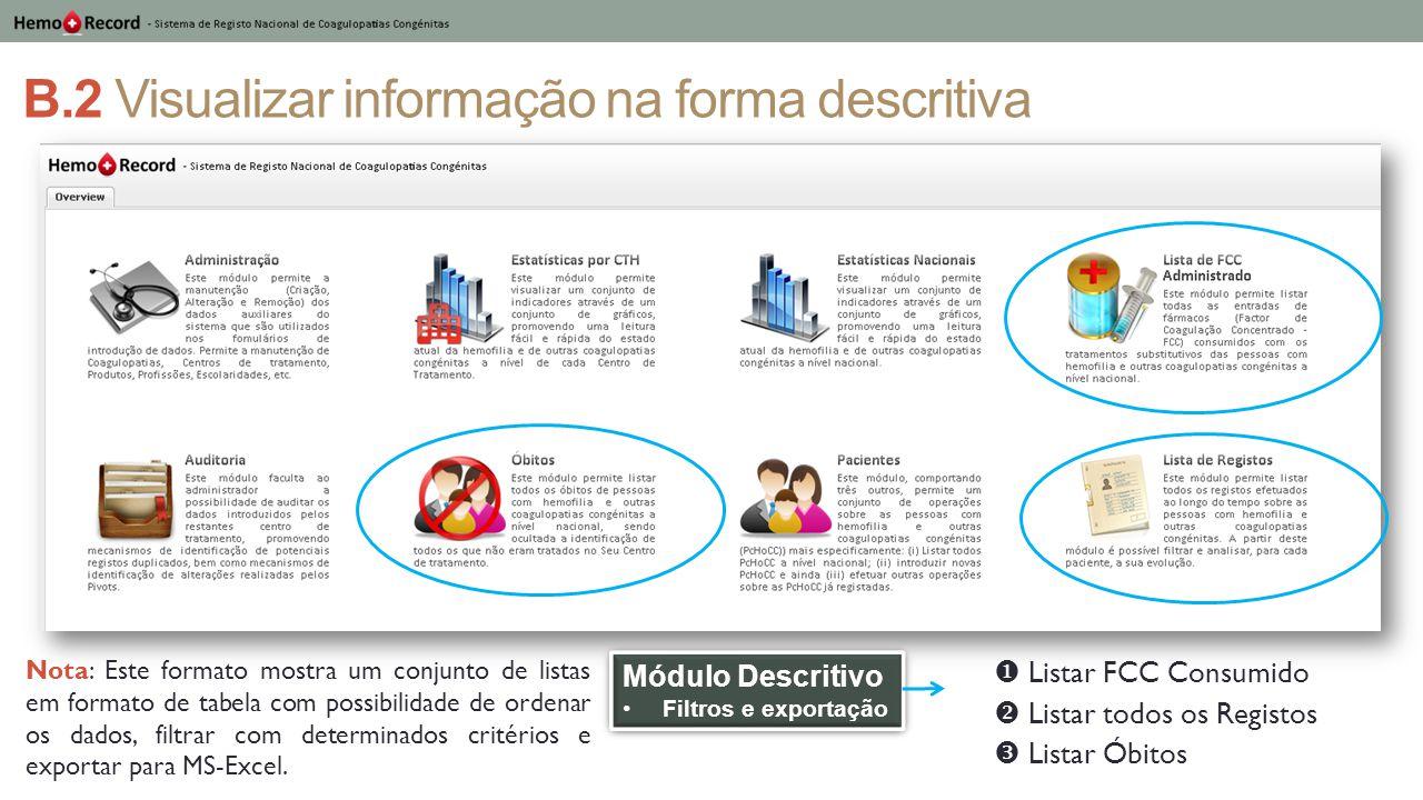 B.2 Visualizar informação na forma descritiva