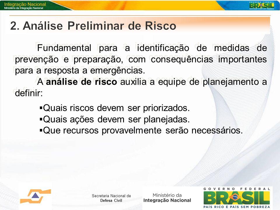 2. Análise Preliminar de Risco