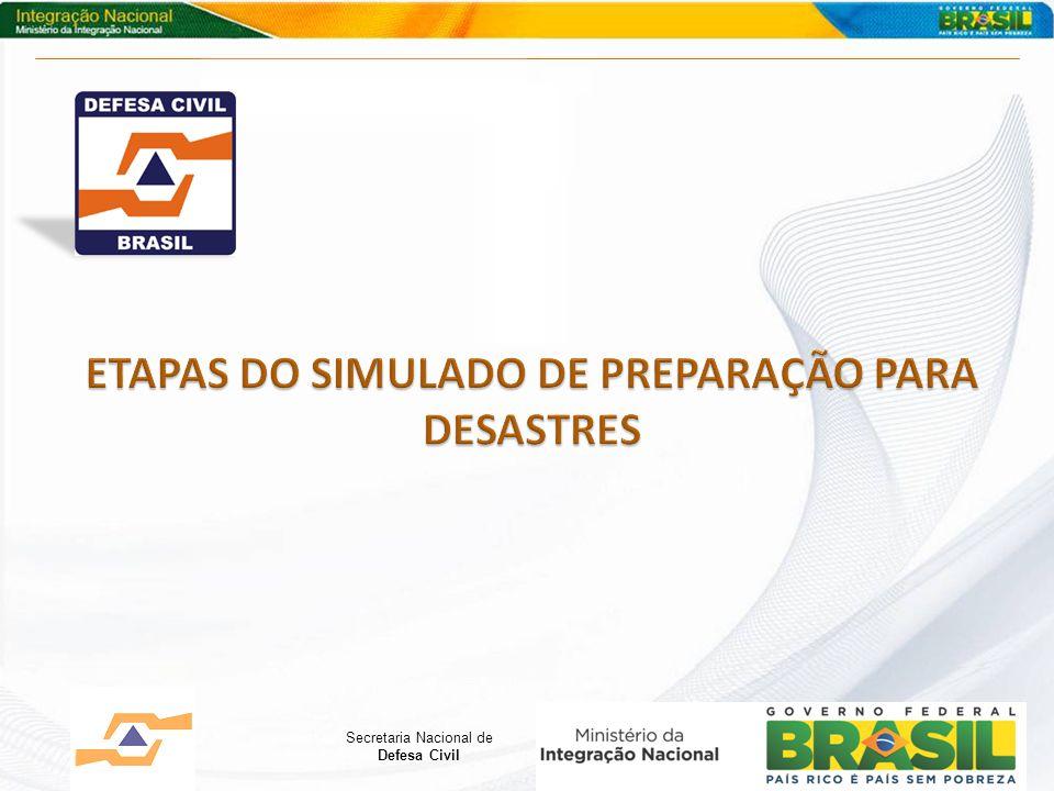 ETAPAS DO SIMULADO DE PREPARAÇÃO PARA DESASTRES