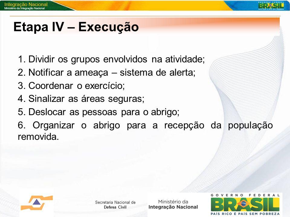 Etapa IV – Execução 1. Dividir os grupos envolvidos na atividade;