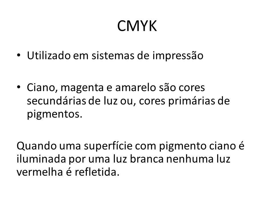 CMYK Utilizado em sistemas de impressão