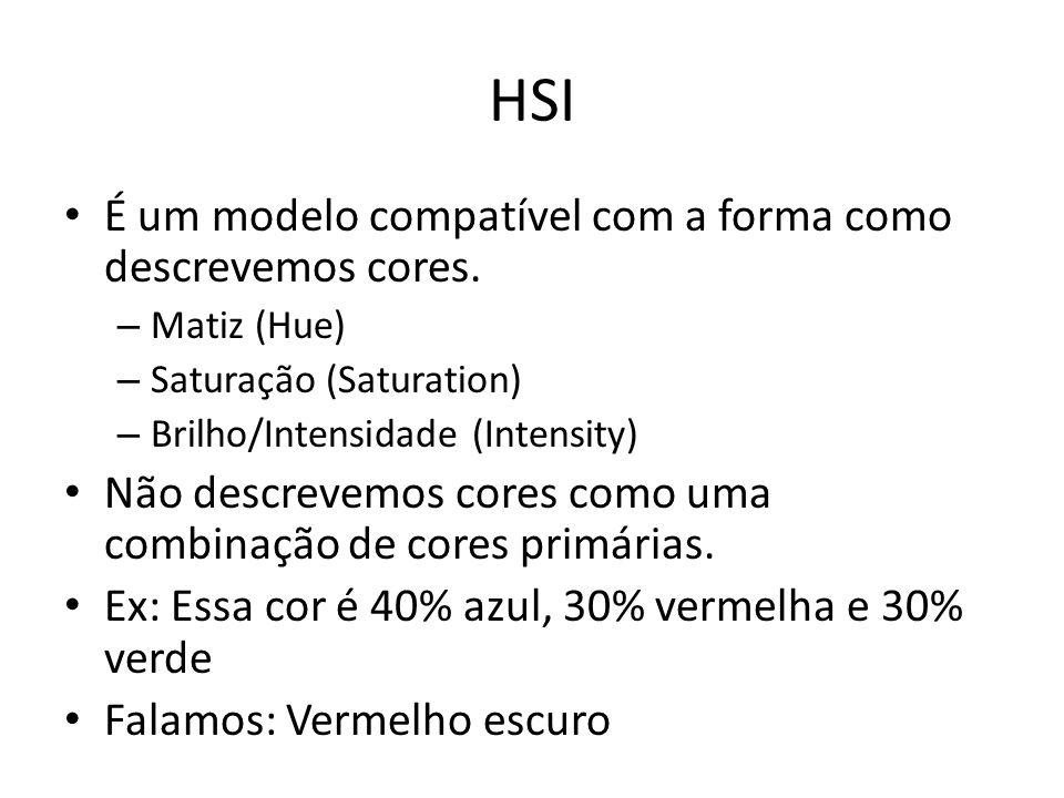 HSI É um modelo compatível com a forma como descrevemos cores.