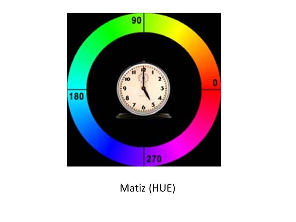 Matiz (HUE)