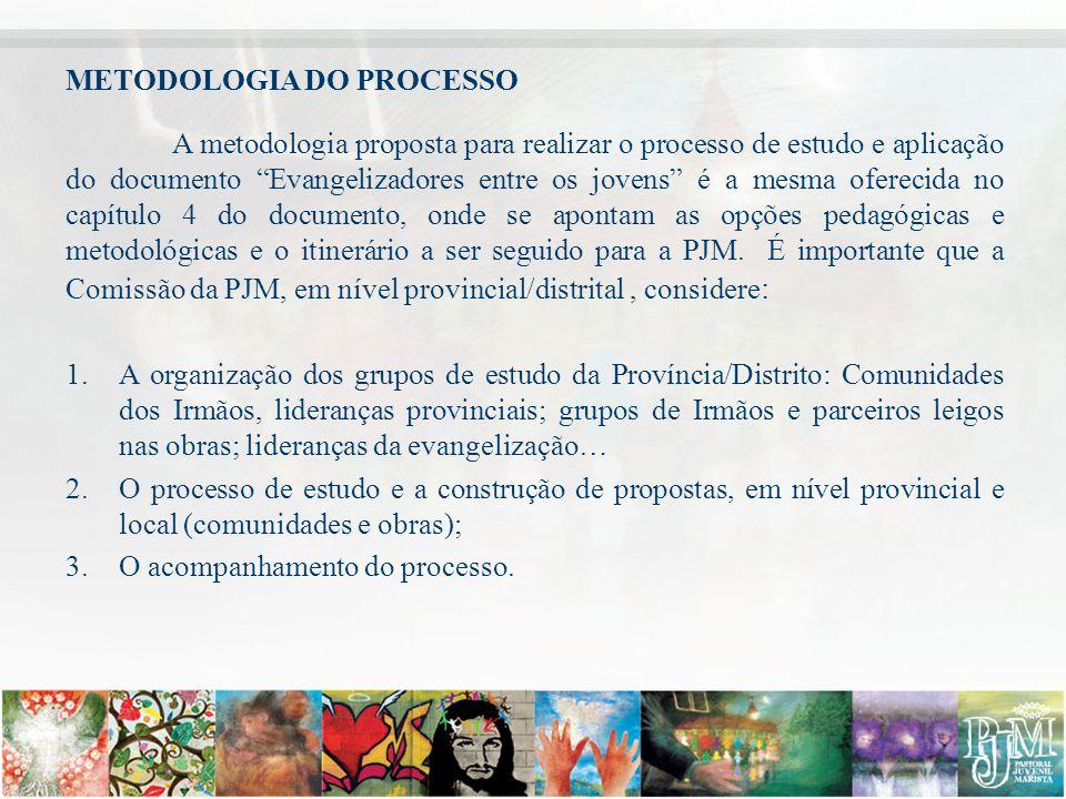 METODOLOGIA DO PROCESSO