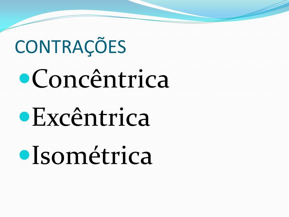 CONTRAÇÕES Concêntrica Excêntrica Isométrica