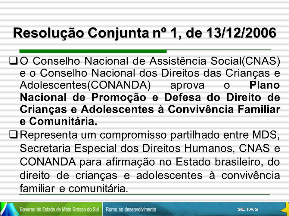 Resolução Conjunta nº 1, de 13/12/2006